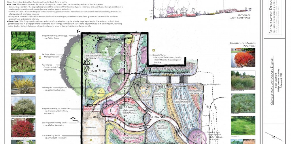 Elson Landscape Concept Grading 120208 Tsbrevs