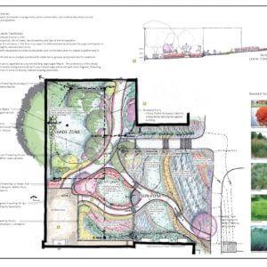 Landscape Design – Andover, MA – Phillips Academy