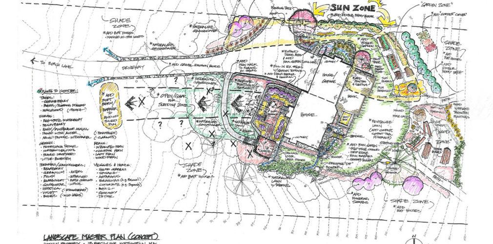 StonePatio Plan